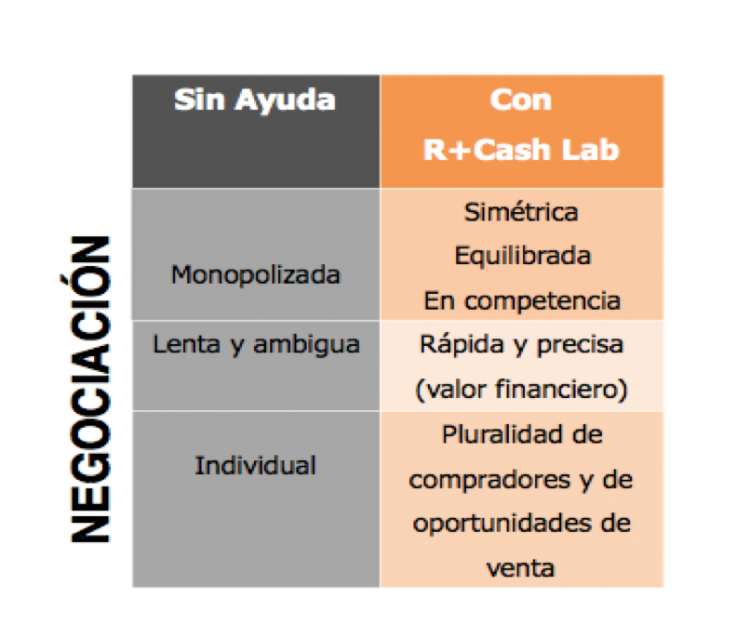 El Mercado de la Innovación, próximamente en la Facultat d'Economia de la Universitat de València